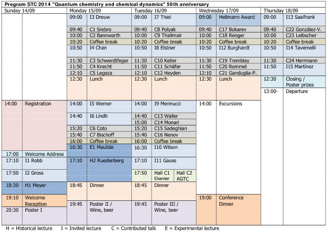 STC2014_Program7